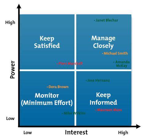 8 Business Analyst Resume Samples - Templatenet